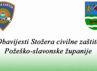 Županija ima 12 novo pozitivnih osoba na koronu te 322 aktivna slučaja Covid 19 i već 20 hospitaliziranih osoba